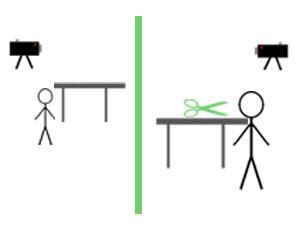 uitbeelding van tool: quasi-experiment